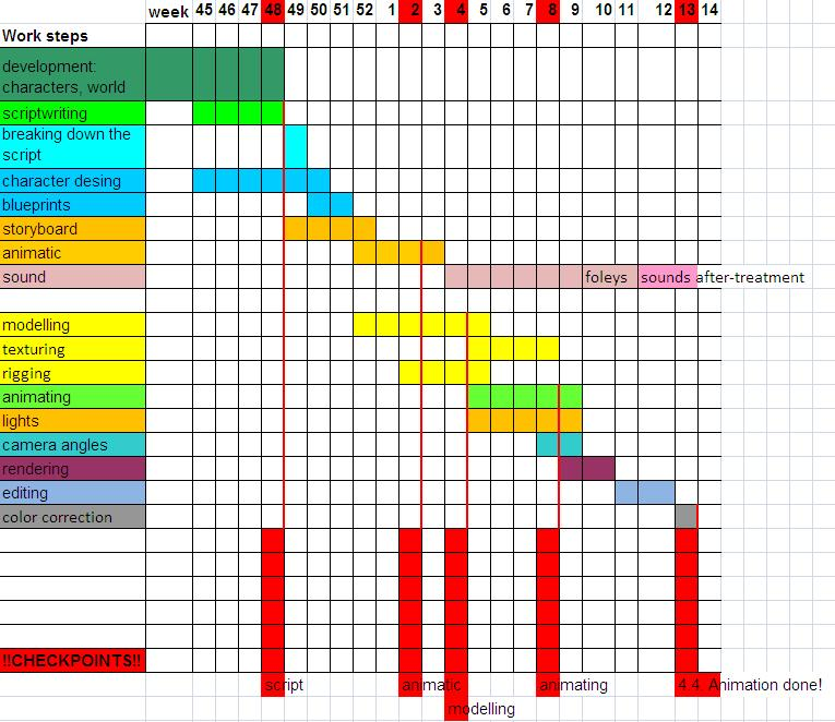 How To Make A Calendar Excel 2010 How To Create A Monthly Calendar In Excel 301 Moved Permanently