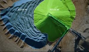 aerialtronics data