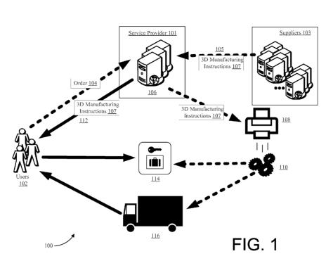 Amazon brevetta tutta la filiera dei servizi di 3D Printing