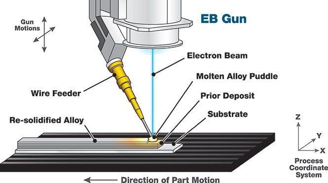 laser beam machining schematic diagram