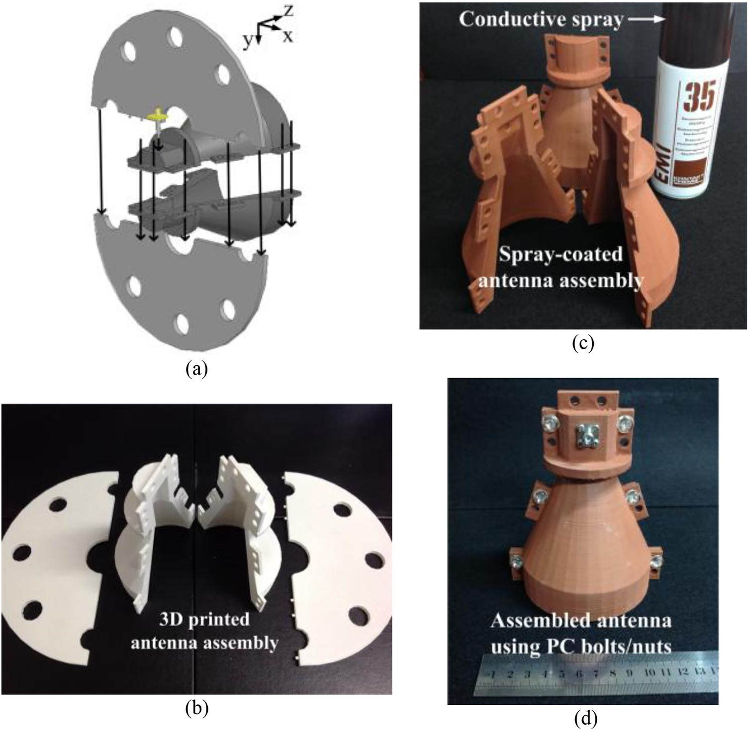 D Print How 3d Printing Enables Low Cost Lightweight Horn Antenna 3d