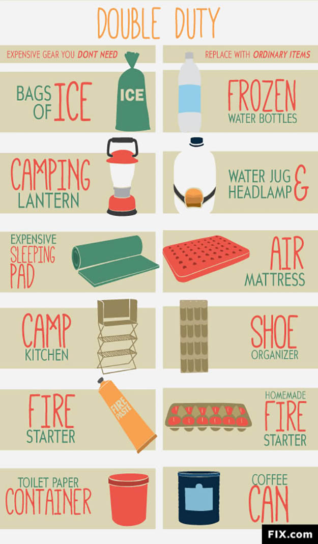 Camping Hacks for Families Survival Life - equipment checklist