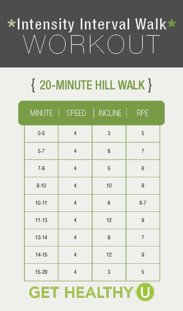 3 Walking Workouts To Help You Lose Weight