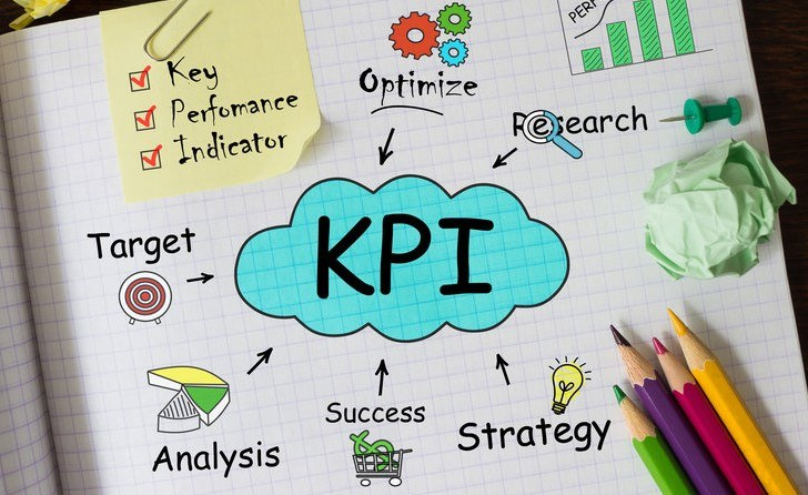 HR Key Performance Indicators An In-depth Explanation with Metrics