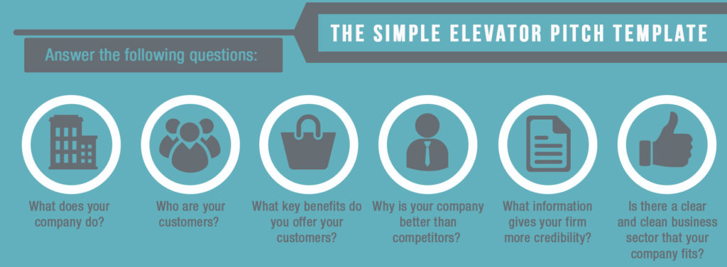 Elevator Pitch Template How to Easily Create a Killer Pitch - elevator pitch template