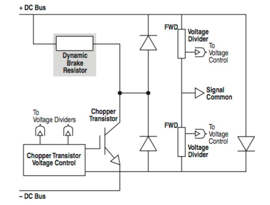 Dynamic Braking Circuit?quality=80&strip=all power schematic auto electrical wiring diagram