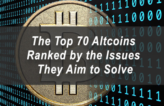 Inside Look At The Top 70 Alternative Cryptocurrency Coins  Projects