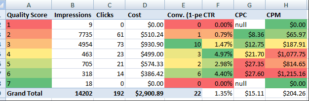 reverse qs correlation