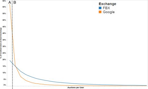 Percent Histogram 8.27 2