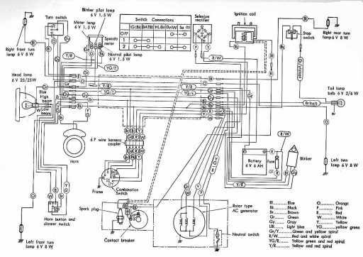 1967 Honda S90 Wiring Diagram - Wiring Diagram Write