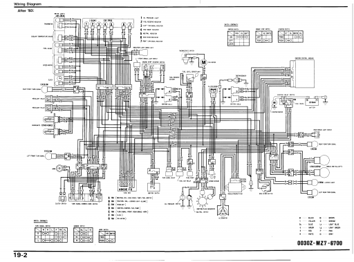1975 norton 850 commando wiring diagram