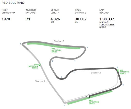 GP de Austria, circuito de Red Bull Ring 2015: libres 1 y 2. (2/2)