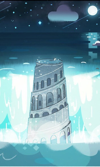 Home Screen Wallpaper With Quotes Art Cartoon Stars Underwater Blue Cartoon Network Beach