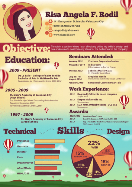 Examples Of Resumes Marketing Free Resume Examples Examples Of Professional Resumes Creative Resume Tumblr