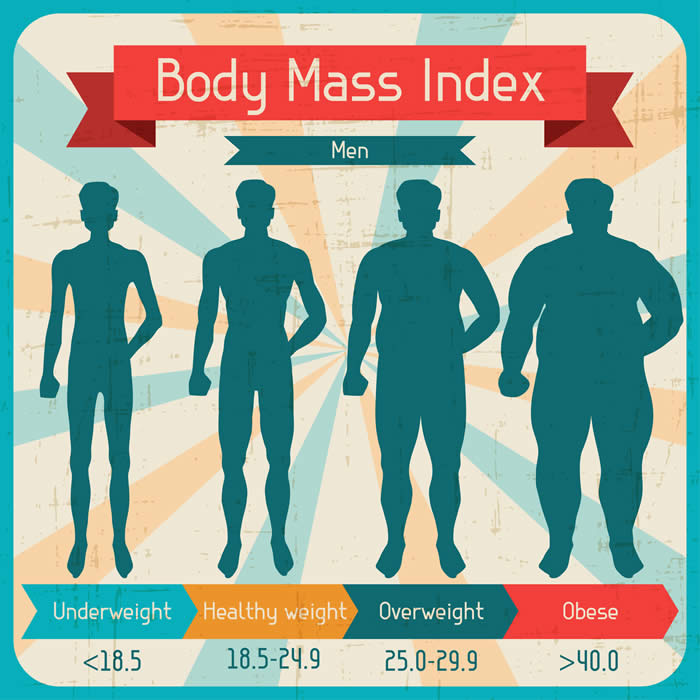 How much should I weigh for my height and age? Measure your BMI chart - ideal weight chart females