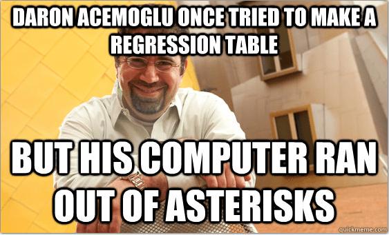Daron Acemoglu facts
