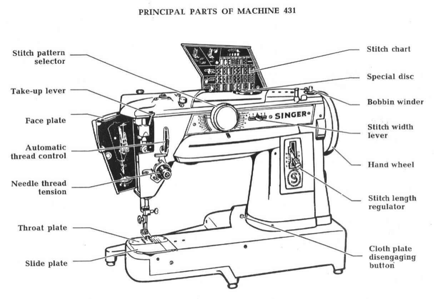 singer 6105 sewing machine threading diagram