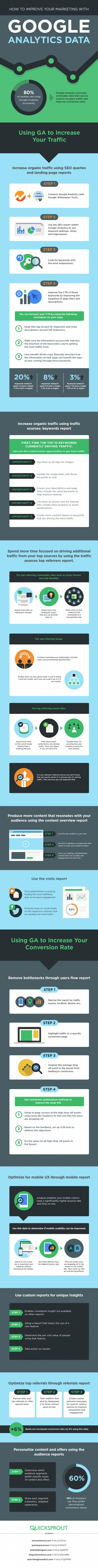 Google_Analytics_Infographic-550x8800
