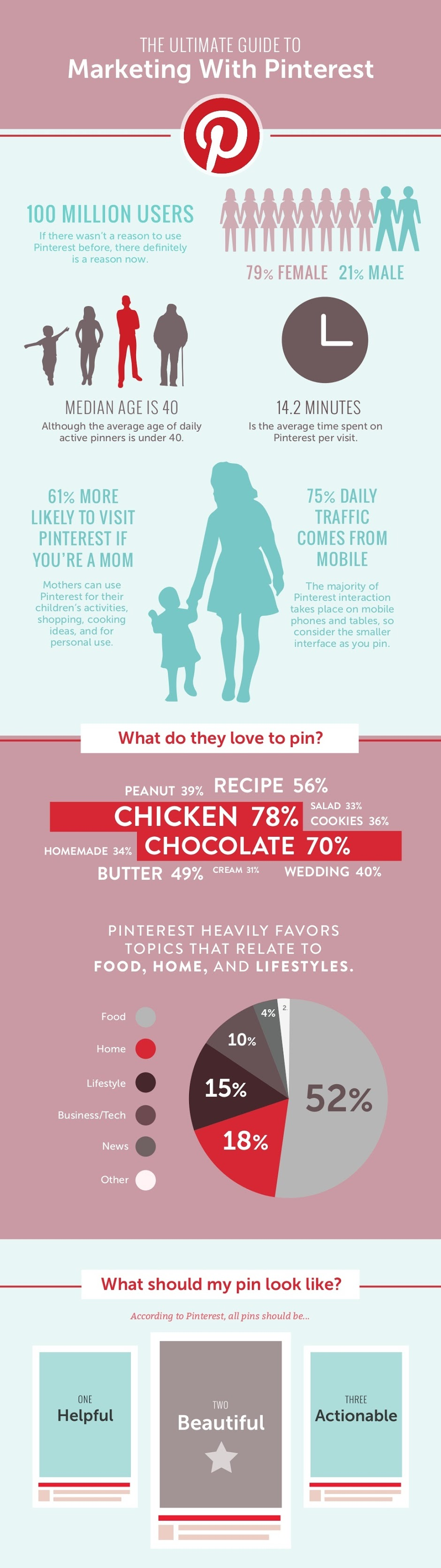 the-ultimate-guide-on-how-to-use-pinterest-for-marketing-infographic