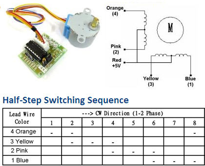 28BYJ-48 Stepper Motor with ULN2003 driver and Arduino Uno