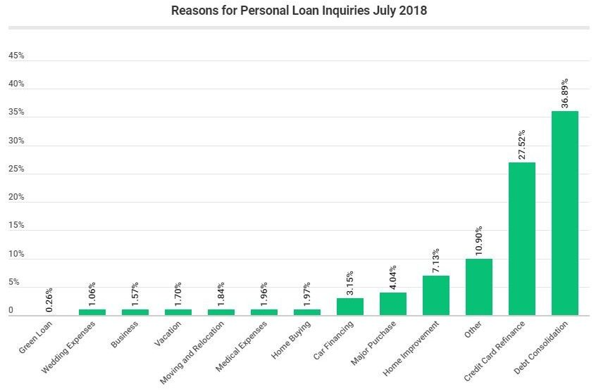 SALT Lending stretches to 35 states Lending Times
