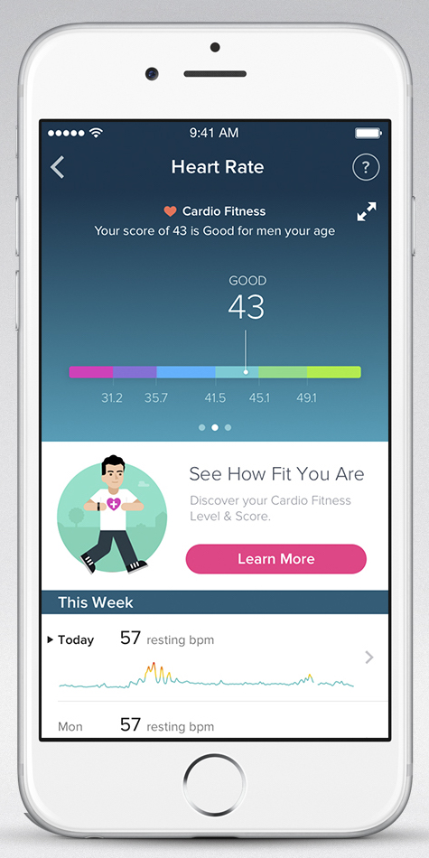Get a Clear Snapshot of Your Fitness with the New Fitbit Cardio