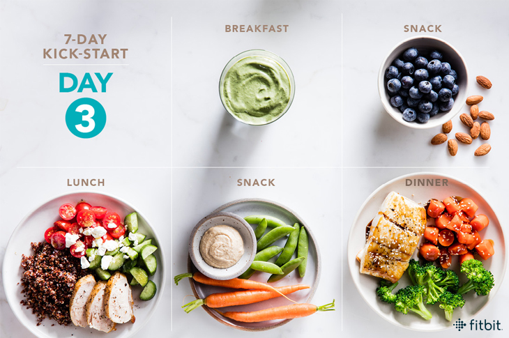 Meal Plan for Weight Loss A 7-Day Kickstart