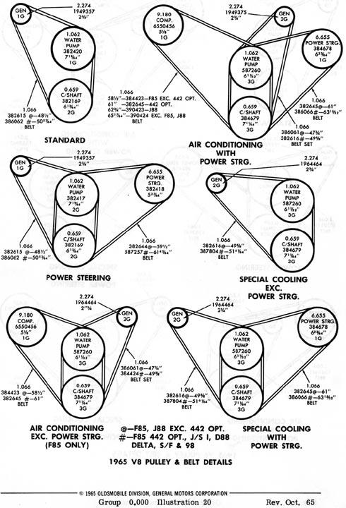 1983 chevy 454 engine belt diagram