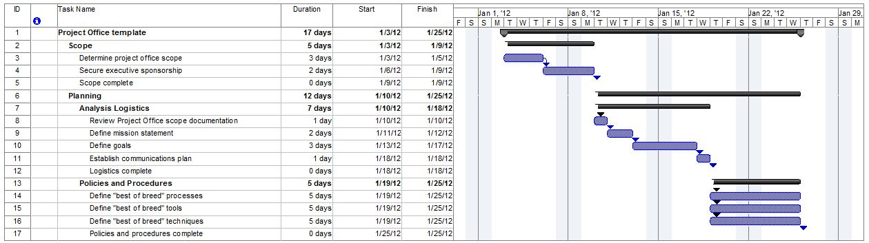 Sync a Microsoft Project Plan with a SharePoint Task List