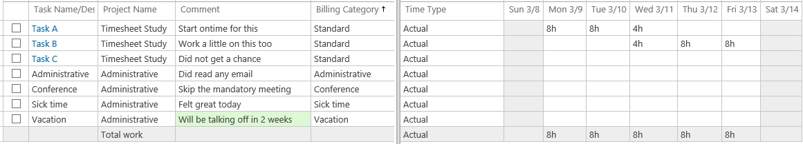 The Challenge of Capturing Timesheet Comments MPUG