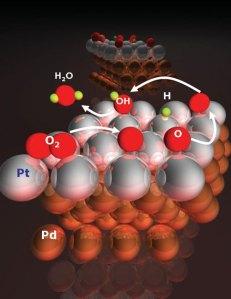 Makalah Laju Reaksi Makalah Laju Reaksi Kimia Shima 231 X 299 Jpeg 13kb Ketika Kalium Kehilangan Elektron Para Kimiawan
