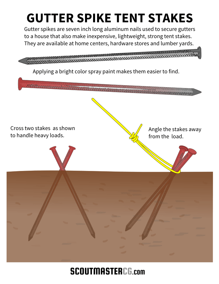 Gutter Spikes as Tent Stakes