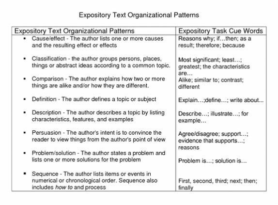 Writing an Informative/Explanatory Piece - Mr Fraiha\u0027s 4th Grade