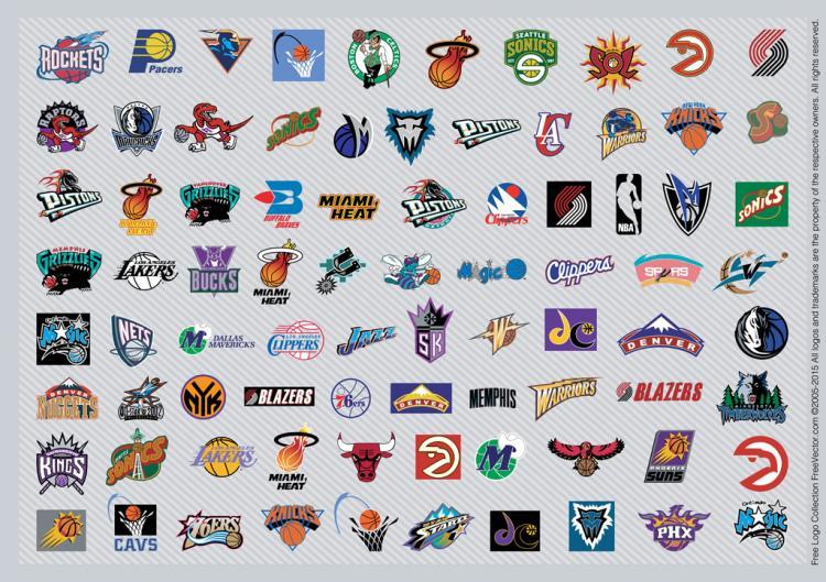 Nba Team Logos Nba Team Logos