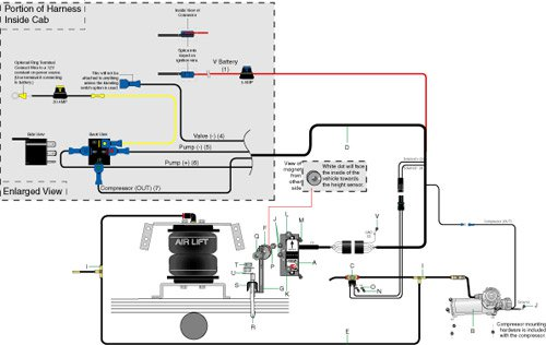 Air Ride Wiring Diagram For Harley Wiring Schematic Diagram