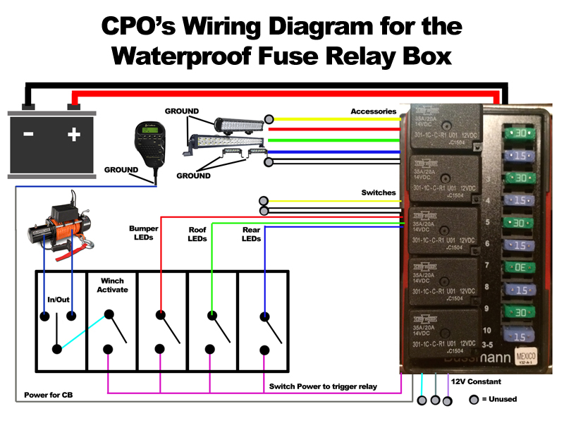 Waterproof Fuse Relay Box Review and Install - 4WAAM