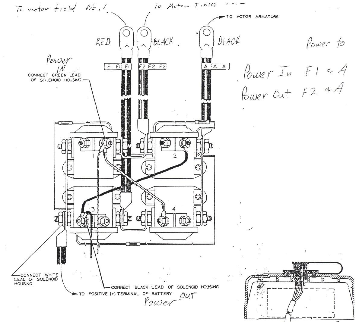 polaris winch solenoid diagrama de cableado