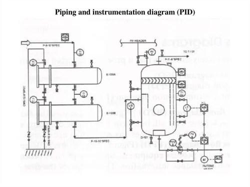 Instrument Diagram Update in PID in Kodambakkam, Chennai, MECHCI