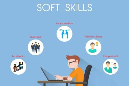 Soft Skills Training in Chennai, Karapakkam by Aristocrat IT - soft skills