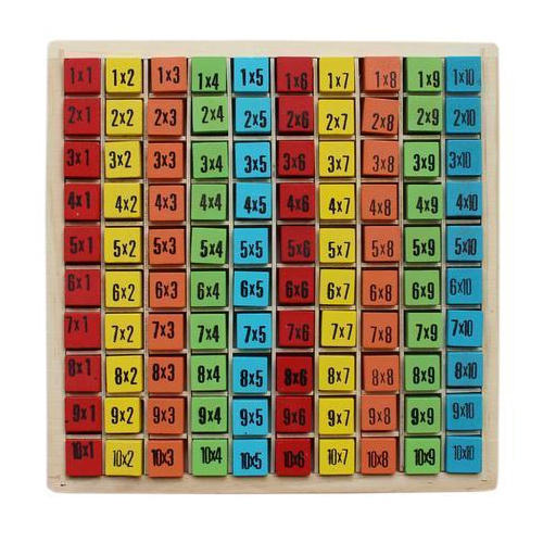 Multicolor Wooden Multiplication Table, Rs 150 /piece, Rudra - multiplication table