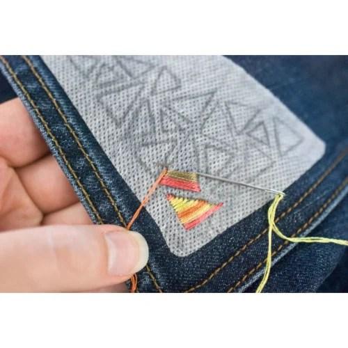 Dyed Denim Stitching Thread, Threads Technology (India) ID 5028359388