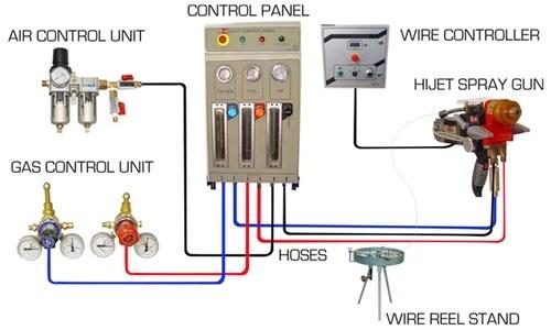 Hijet Wiring Diagram - Wiring  Schematics Diagram