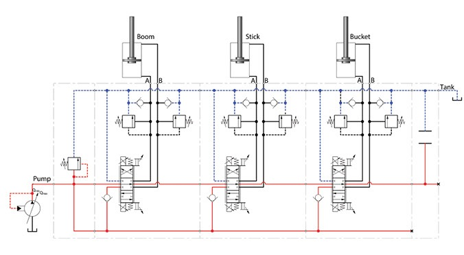 Mobile hydraulics troubleshooting, Pt 2