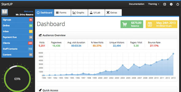 Best Free and Premium Admin and Dashboard Templates 56pixels
