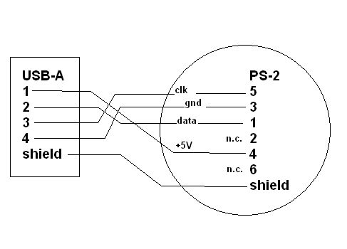 usb to ps 2 keyboard adapter wiring diagram