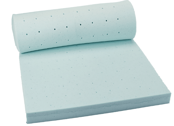 Best Mattress Toppers Review December 2018 A Complete