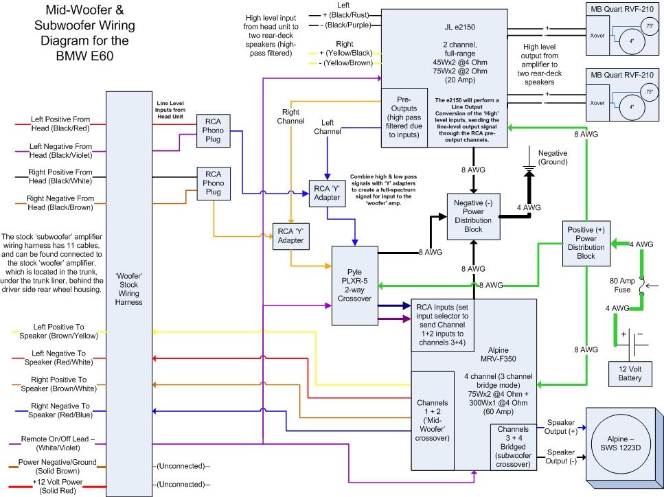 Bmw E46 Gauge Cluster Wiring Diagram Wiring Schematic Diagram
