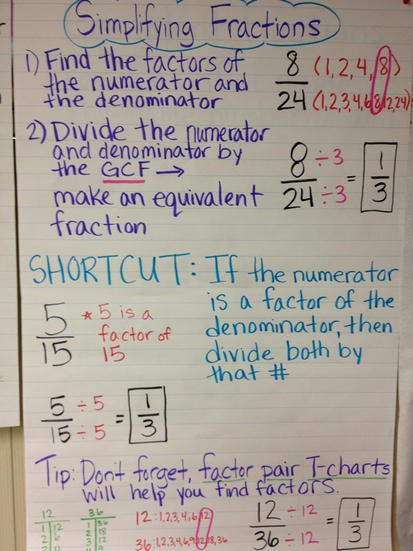 NF Fractions - 5th Grade Common Core