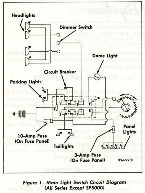 Chevy Headlight Switch Wiring Diagram - Wiring Diagrams