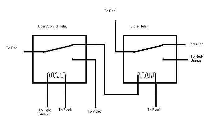 as for the relays here is how it is done